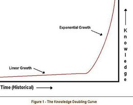 Knowledge_Doubling_Curve